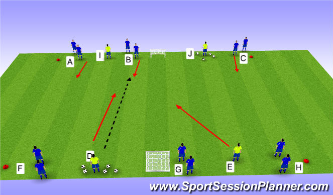 Football/Soccer Session Plan Drill (Colour): 3 v 2 to Mini Goals