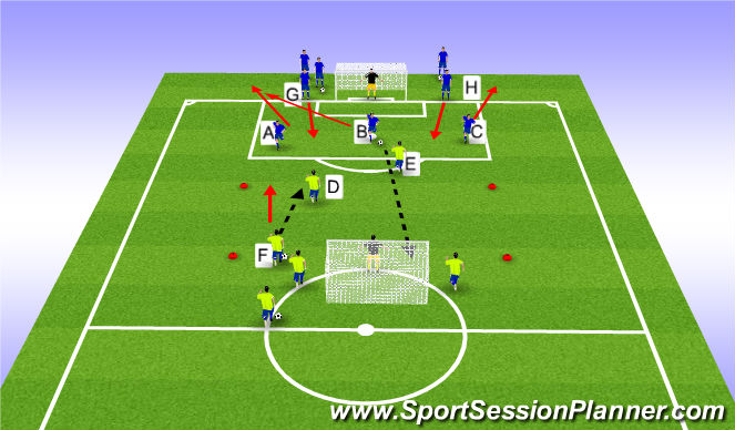 Football/Soccer Session Plan Drill (Colour): 3 v 2 Transition Game to Big Goals.