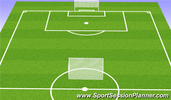 Football/Soccer Session Plan Drill (Colour): Side v Side to Big Goals