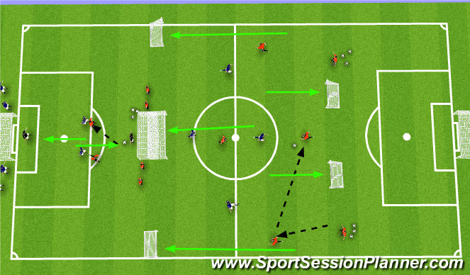 Football/Soccer Session Plan Drill (Colour): Functional SSG