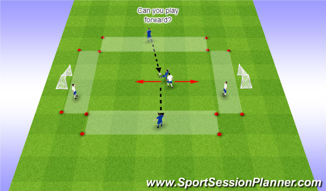 Football/Soccer Session Plan Drill (Colour): Playing Forward Under Pressure