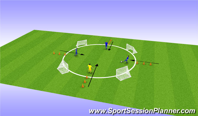 Football/Soccer Session Plan Drill (Colour): 3v1 Circle