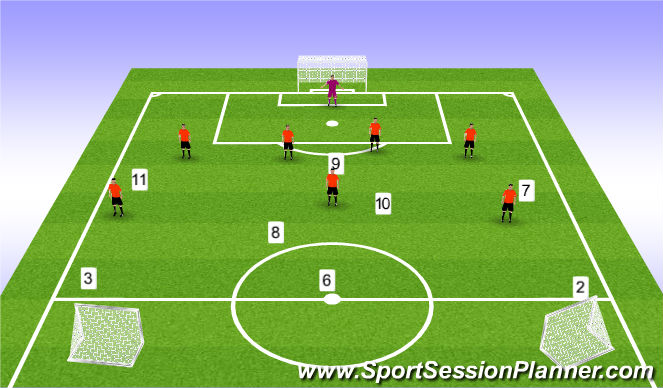Football/Soccer Session Plan Drill (Colour): 8v8 to Goal-CG