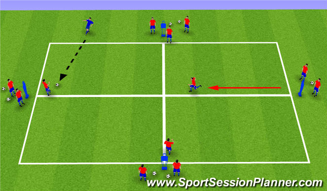 Football/Soccer Session Plan Drill (Colour): Pressing & Speed of play