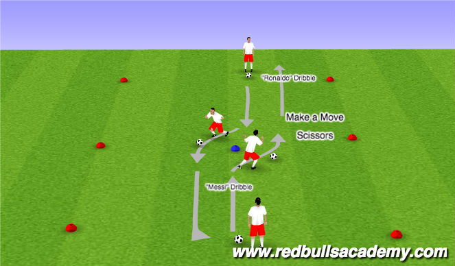 Football/Soccer Session Plan Drill (Colour): Technical: Semi-Unopposed 1v1