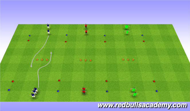Football/Soccer Session Plan Drill (Colour): Un-Opposed/SemiOpposed