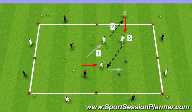 Football/Soccer Session Plan Drill (Colour): Dribbling Team Gate Game