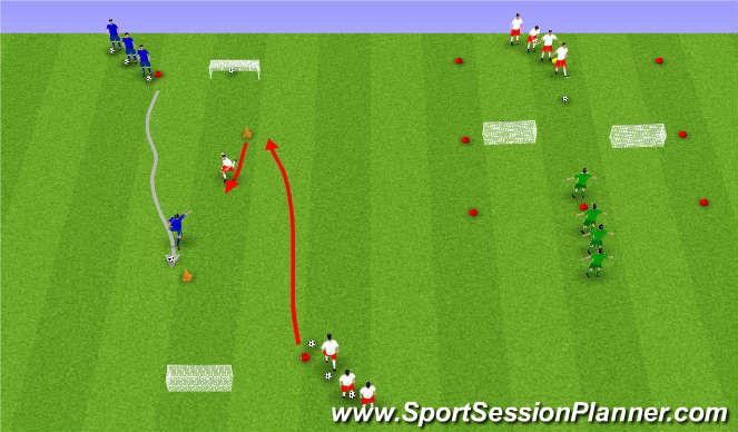 Football/Soccer Session Plan Drill (Colour): Skotkeppni og einn á einn.