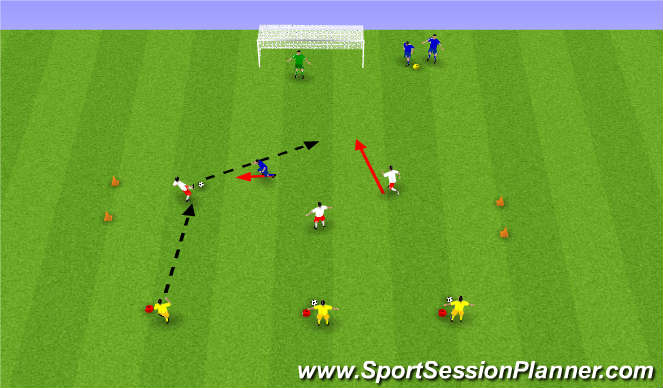 Football/Soccer Session Plan Drill (Colour): Samleikur og skot.