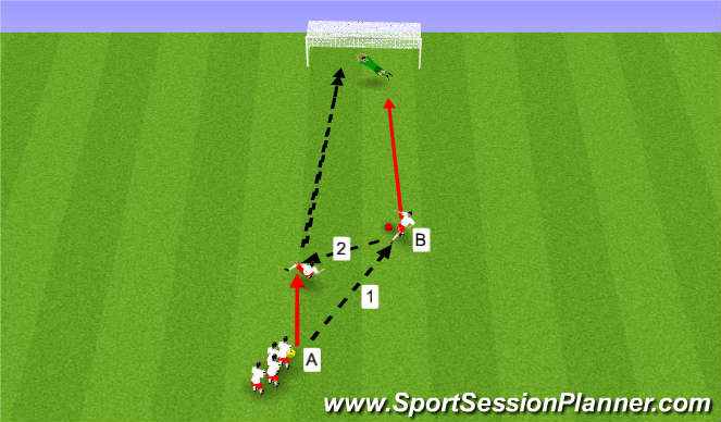 Football/Soccer Session Plan Drill (Colour): Veggspil og skot.