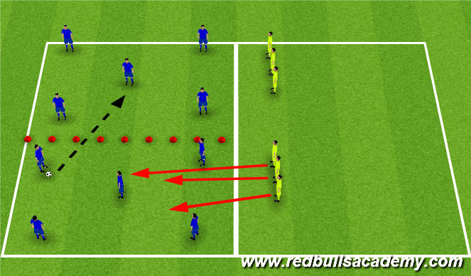 Football/Soccer Session Plan Drill (Colour): Conditioned possession game
