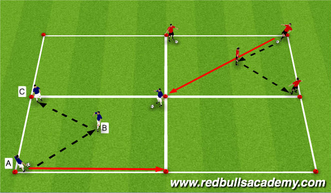 Football/Soccer Session Plan Drill (Colour): Warm-Up (Technical Repetitions)