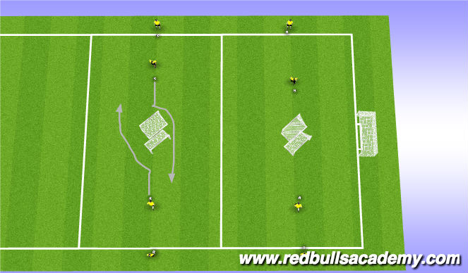 Football/Soccer Session Plan Drill (Colour): Unopposed Technical-Shoulder Fake