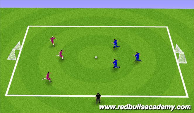 Football/Soccer Session Plan Drill (Colour): Street Soccer