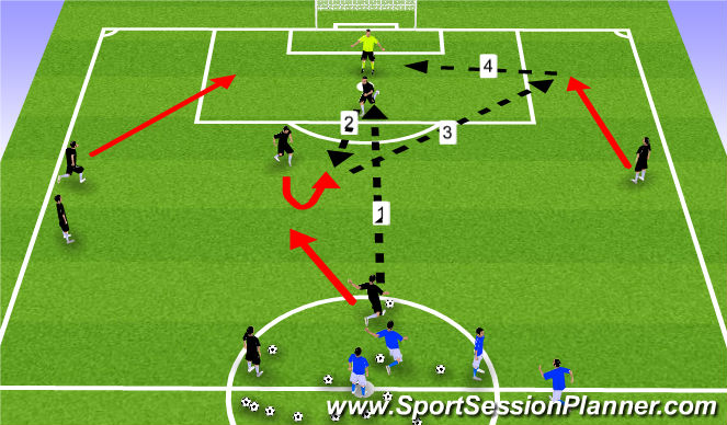 Football/Soccer Session Plan Drill (Colour): Crossing and Finishing with Two Strikers.