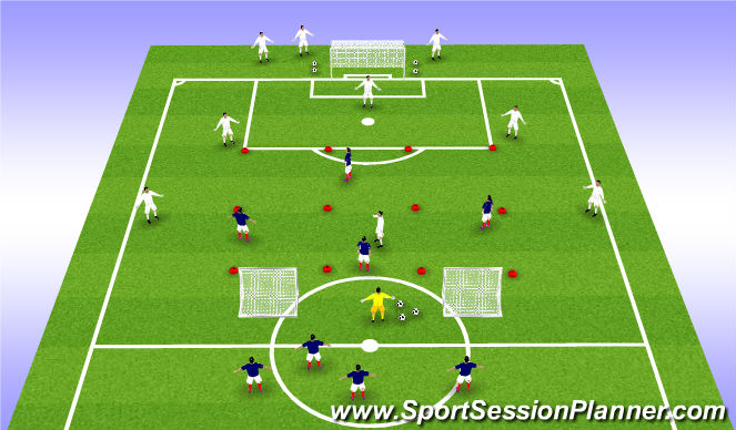 Football/Soccer Session Plan Drill (Colour): Phase 1 - Organisation