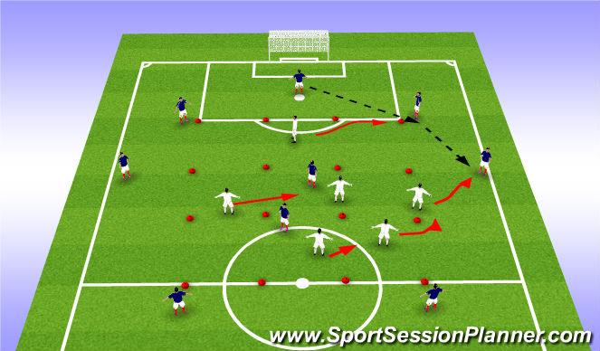 Football/Soccer Session Plan Drill (Colour): Phase 2a