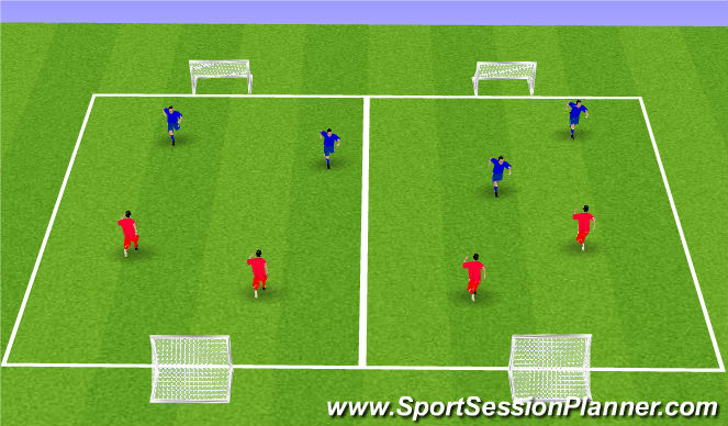 Football/Soccer Session Plan Drill (Colour): 4 Goal Game - Creating Space