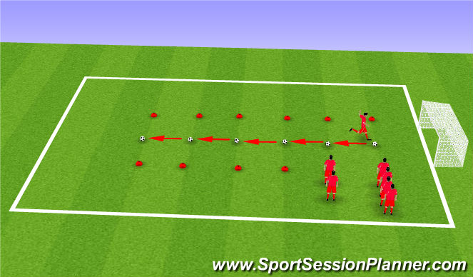 Football/Soccer Session Plan Drill (Colour): Nothin' But Net