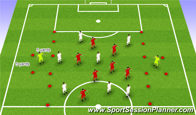 Football/Soccer Session Plan Drill (Colour): Technical Prep