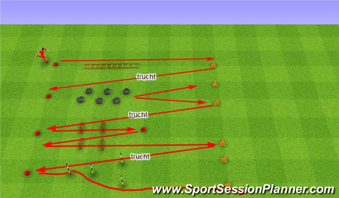 Football/Soccer Session Plan Drill (Colour): Coordination and speed endurance. Koordynacja i wytrzymałość szybkościowa.