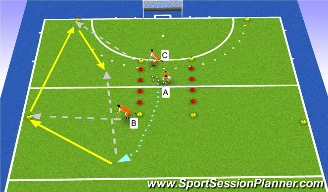 Hockey Session Plan Drill (Colour): passing/patterns