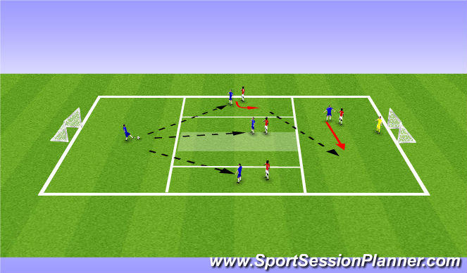 Football/Soccer Session Plan Drill (Colour): Passing & Recieving in the middle 3rd