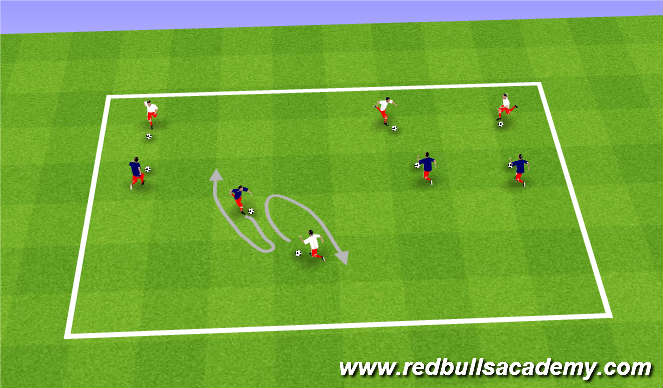 Football/Soccer Session Plan Drill (Colour): Unopposed and Semi Opposed main theme