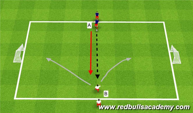 Football/Soccer Session Plan Drill (Colour): Fully opposed 1v1 to goal