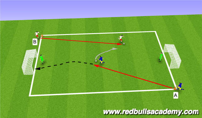 Football/Soccer Session Plan Drill (Colour): 1v1 Dribble & Shoot