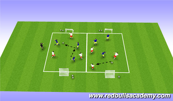 Football/Soccer Session Plan Drill (Colour): Small sided game.