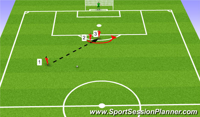 Football/Soccer Session Plan Drill (Colour): Movement 1