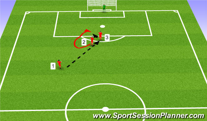 Football/Soccer Session Plan Drill (Colour): Movement 2