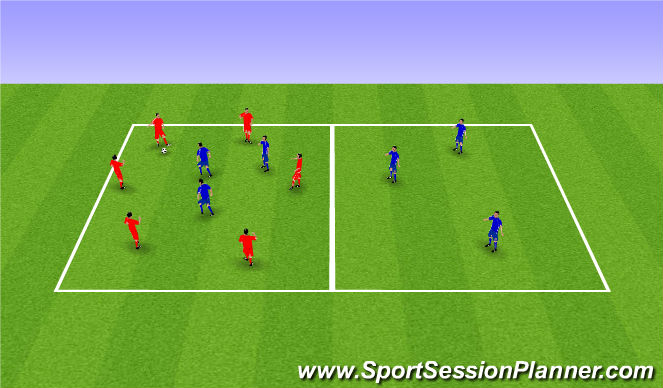 Football/Soccer Session Plan Drill (Colour): Pressing & Transition 1