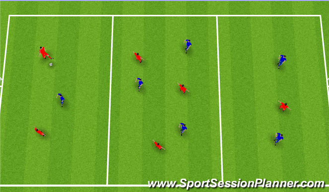 Football/Soccer Session Plan Drill (Colour): Pressing & Transition 2