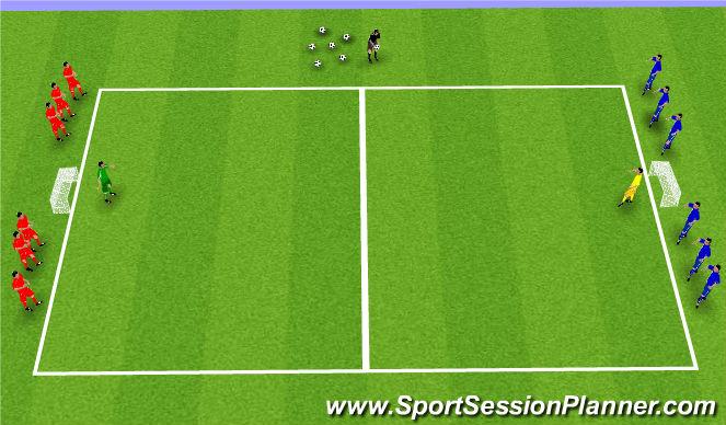 Football/Soccer Session Plan Drill (Colour): Captain's Choice