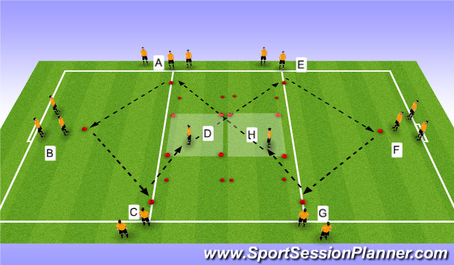 Football/Soccer Session Plan Drill (Colour): Step 5 Switch of Play