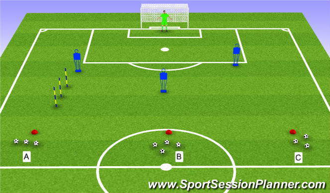 Football/Soccer Session Plan Drill (Colour): Step 6 Wave Shooting