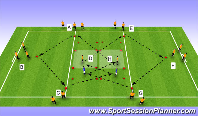 Football/Soccer Session Plan Drill (Colour): Step 5a - Striker