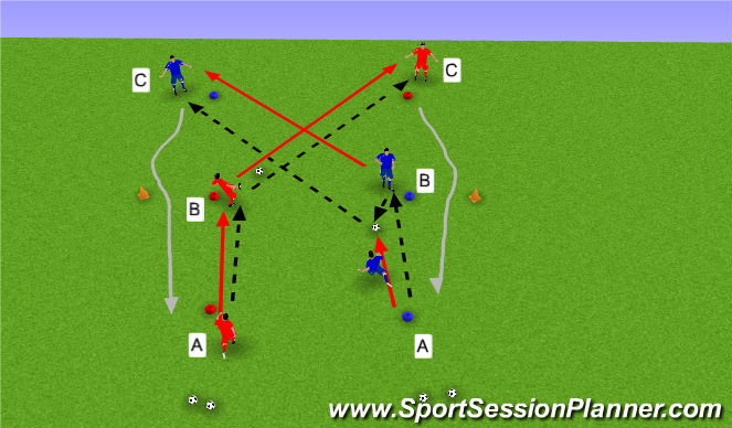 Football/Soccer Session Plan Drill (Colour): Passing Pattern - Inverted Y