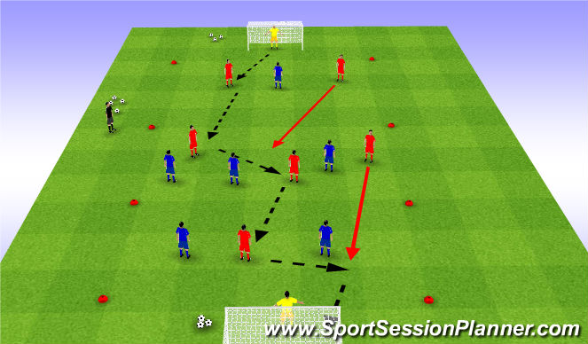 Football/Soccer Session Plan Drill (Colour): 3 Zone Join in Game