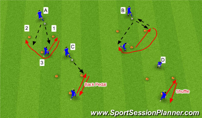 Football/Soccer Session Plan Drill (Colour): Technical Warmup Triangle Passing
