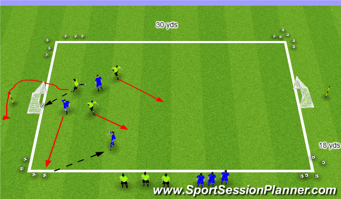 Football/Soccer Session Plan Drill (Colour): 3v3 Counters