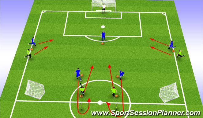 Football/Soccer Session Plan Drill (Colour): 5v4 Defending, Recovering Mids