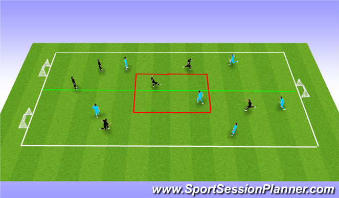 Football/Soccer Session Plan Drill (Colour): SSG - Possession to switch play