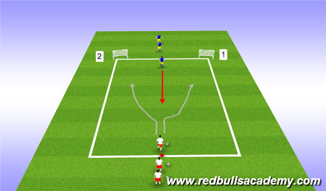 Football/Soccer Session Plan Drill (Colour): Technical (Semi Opposed)