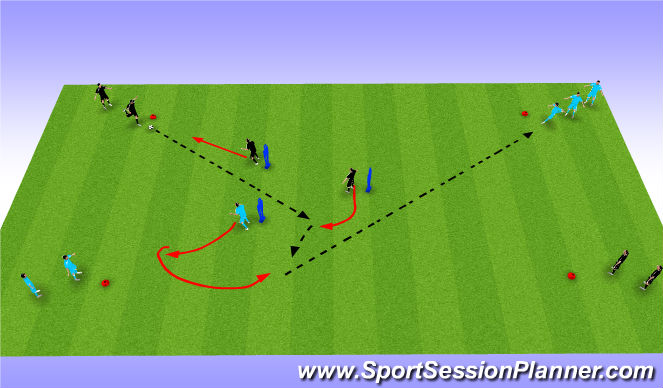 Football/Soccer Session Plan Drill (Colour): Pass,set, pass through Midfield 3