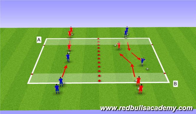 Football/Soccer Session Plan Drill (Colour): Technical dribbling unopposed repetition