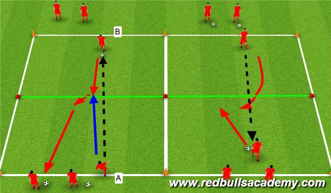 Football/Soccer Session Plan Drill (Colour): 1v1 Dribbling