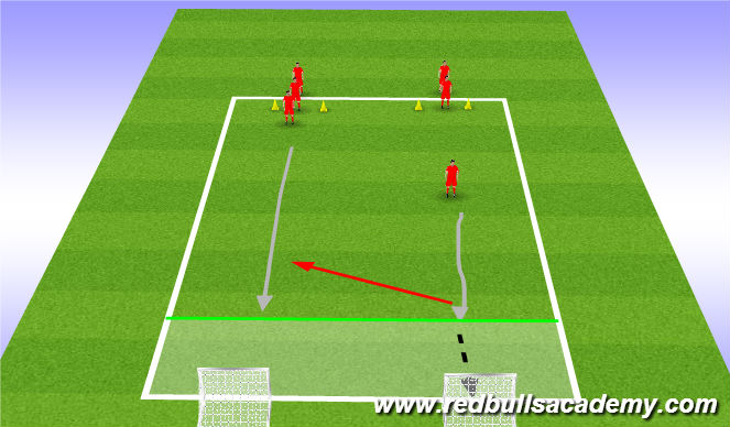 Football/Soccer Session Plan Drill (Colour): 1v1 (With Speed 1st option)
